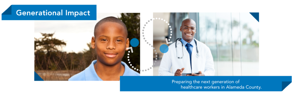 Generational Impact: Preparing the next generation of healthcare workers in Alameda County.